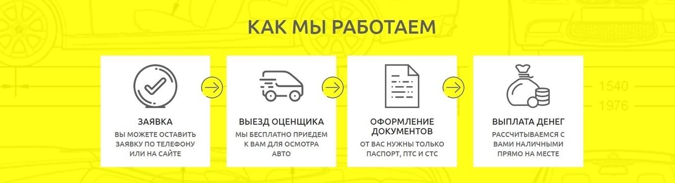 Авито краснодар авто новые в кредит